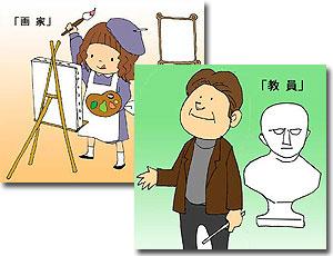画家・教員